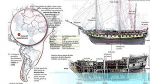 Silver ship schematic